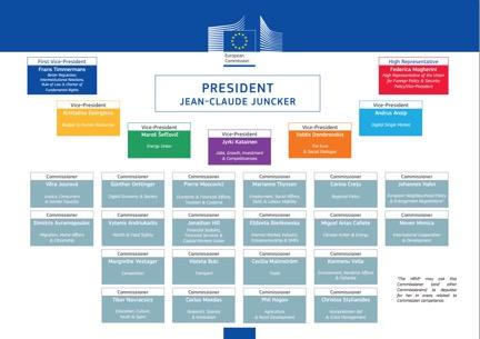 Commission Européenne 2014-2019